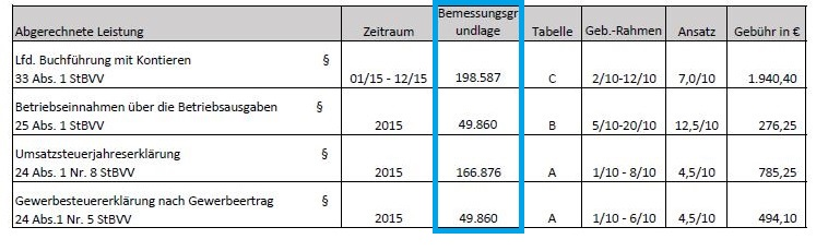 Ausschnitt-Rechnung-Bemessungsgrundlage-Steuerberaterkosten