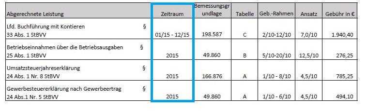 Ausschnitt-Rechnung-Zeitraum-Steuerberaterkosten