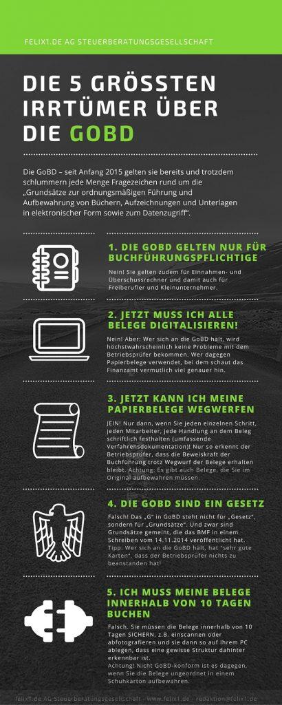 Infografik Die5 größten Irrtümer zu den GoBD