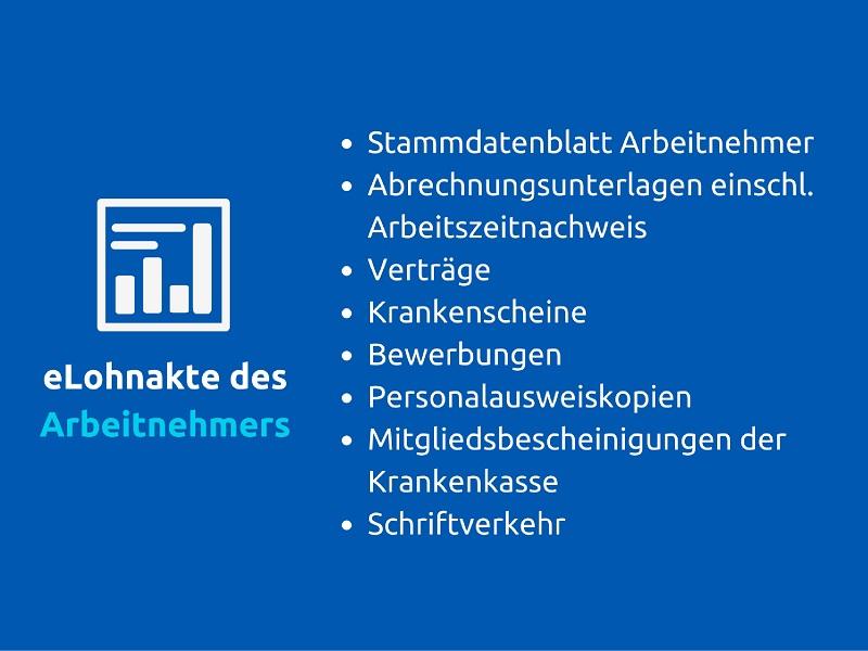 digitale-Lohnakte-Dokumente-Arbeitnehmer