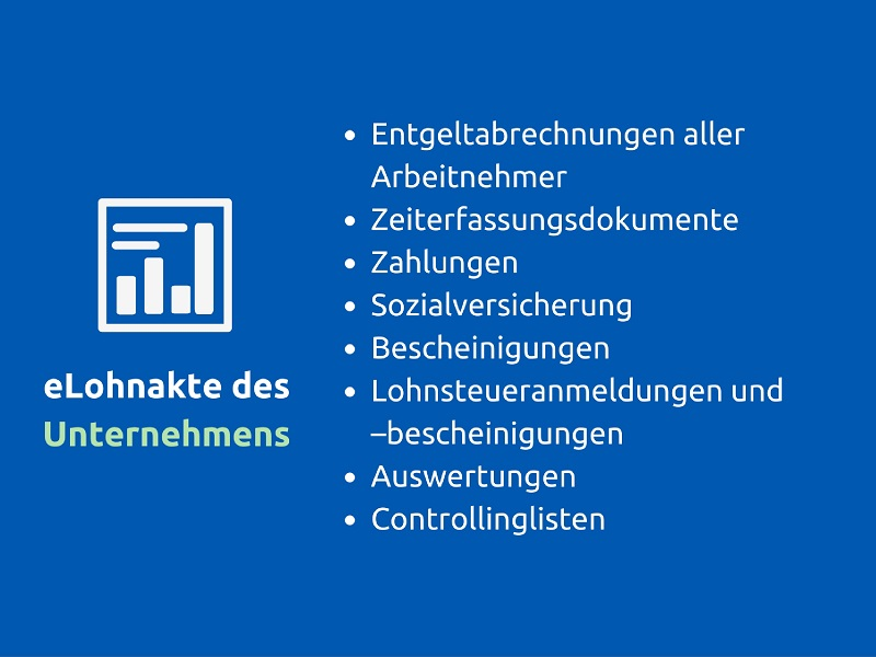 digitale-Lohnakte-Dokumente-Unternehmen