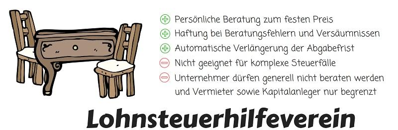 vorteile_lohnsteuerhilfeverein
